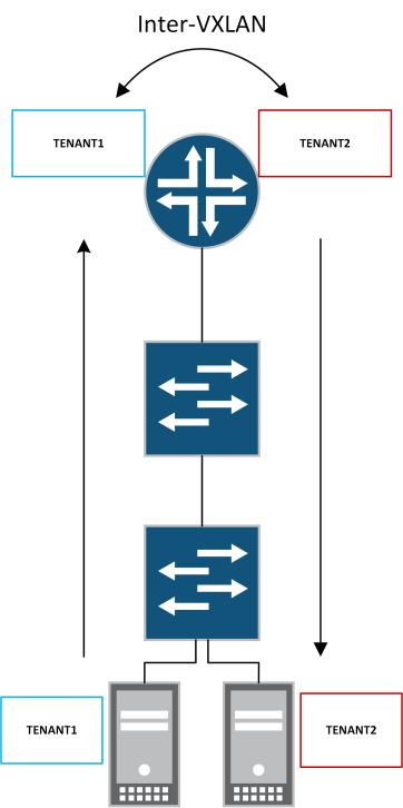 danhearty - NetworkingNexus net